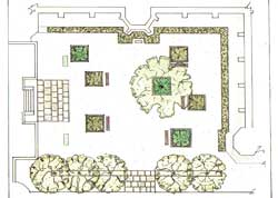 Designer's drawing of the garden plan