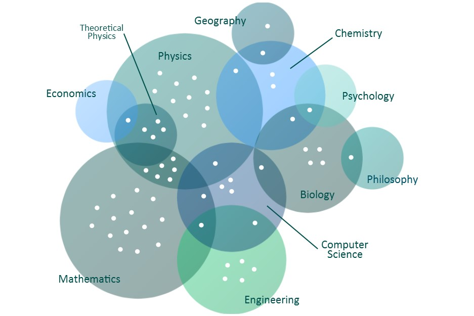 venn diagram of PhD researcher academic backgrounds