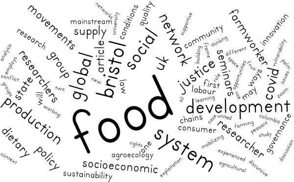 A word cloud of the research shared within the Bristol Researchers' Food Justice Network.
