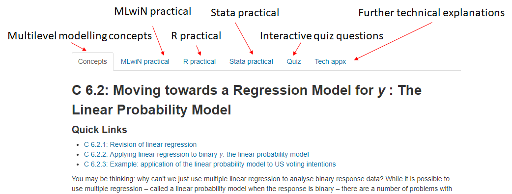 Online course | Centre for Multilevel Modelling | University of Bristol