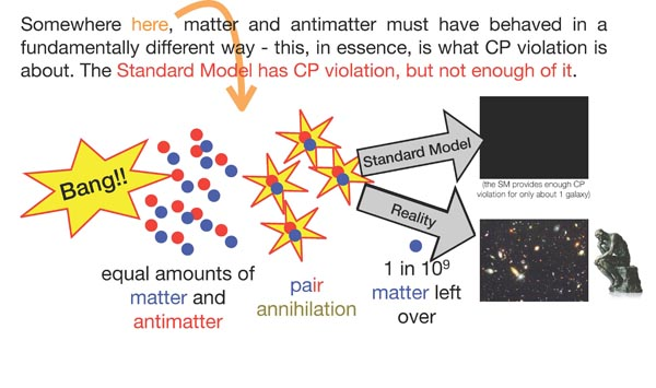 How Dark Matter Works
