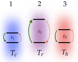 scientific thesis of theory of relativity on quantum physics