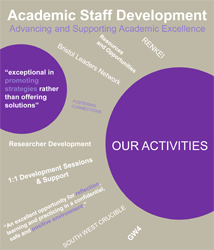 Academic Staff Development brochure cover
