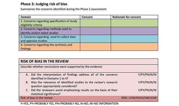 ROBIS | Bristol Medical School: Population Health Sciences